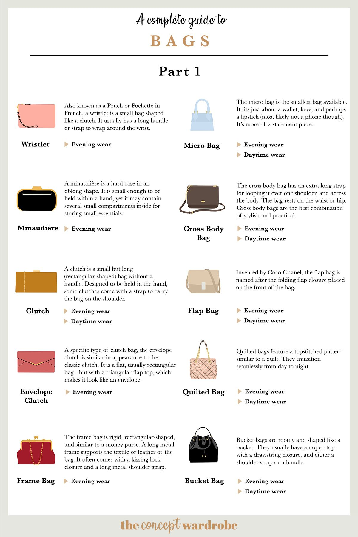 A Visual Reference Guide to Bags (Part 1) -   22 style Guides type ideas