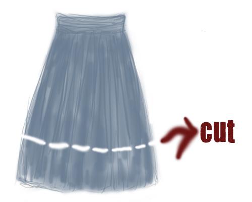 Skirt to dress (mini-tutorial)